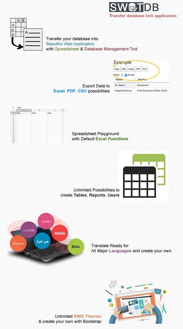 Database Software